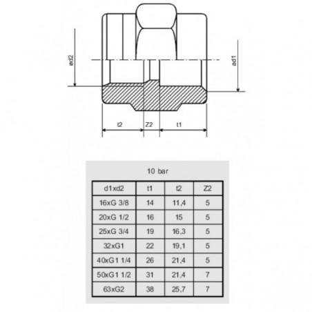 """PVC belsőmenetes toldás 63mm x 2""""BM"""