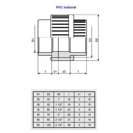 PVC toldó 32mm, (szétszerelhető) ragasztható