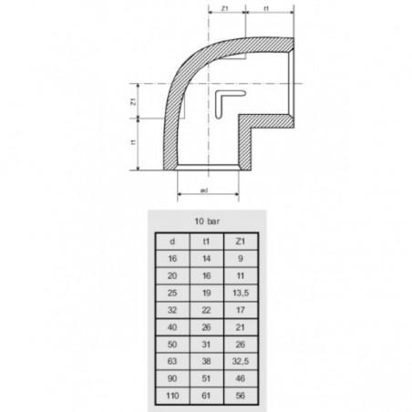 PVC 90°-os könyök 32mm, ragasztható