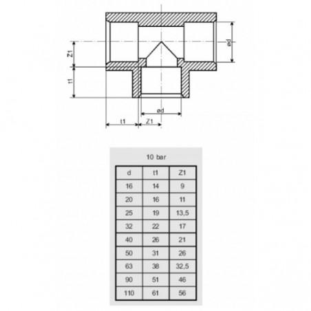 PVC T-idom 110mm, ragasztható