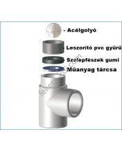 Leszorító pvc gyűrű 40mm (10 db)