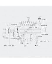 Öntisztítós UV-C lámpa 24W (CUV-224)